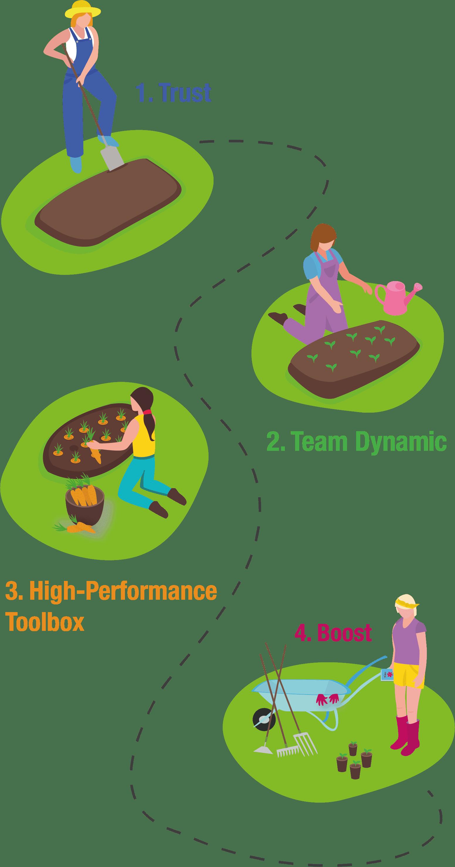 BHPT illustration mobile version